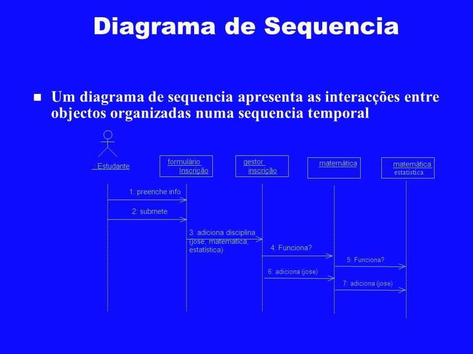 Diagrama de Sequencia Um diagrama de sequencia apresenta as interacções entre objectos organizadas numa sequencia temporal.