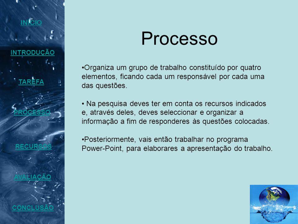 INTRODUÇÃO TAREFA. PROCESSO. AVALIAÇÃO. CONCLUSÃO. INÍCIO. RECURSOS. Processo.