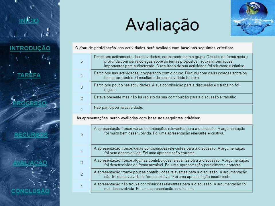 Avaliação INÍCIO INTRODUÇÃO TAREFA PROCESSO RECURSOS AVALIAÇÃO