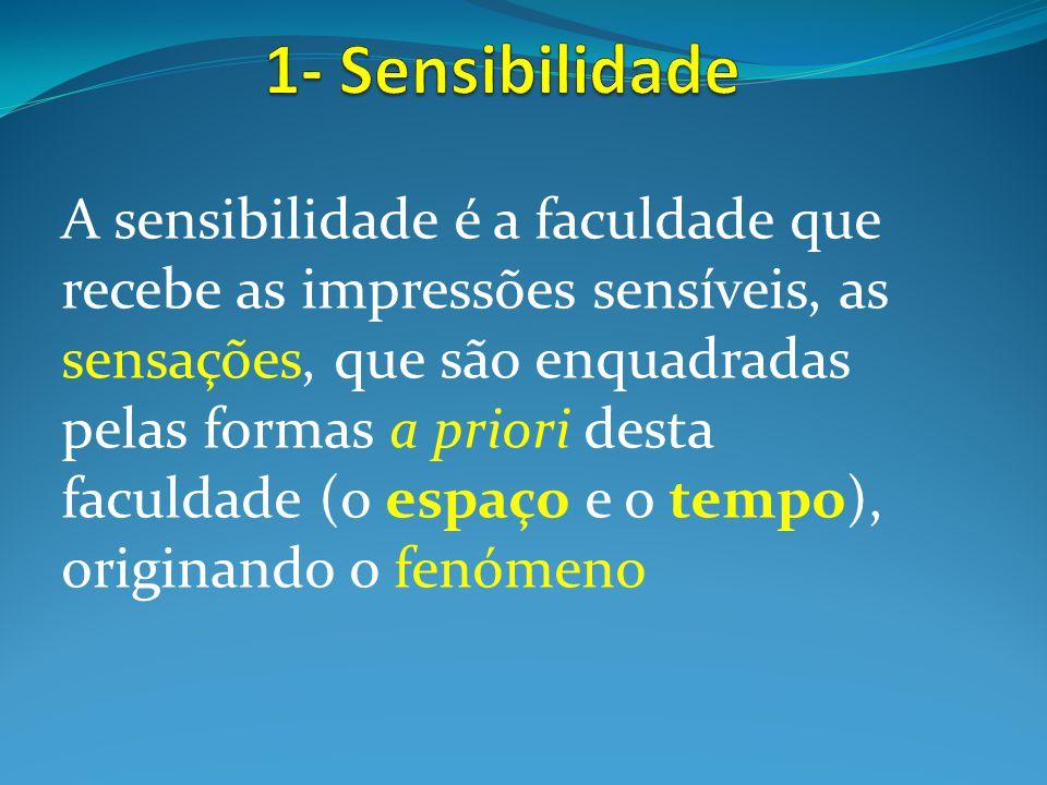 1- Sensibilidade