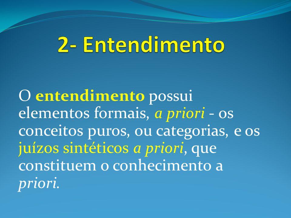 2- Entendimento