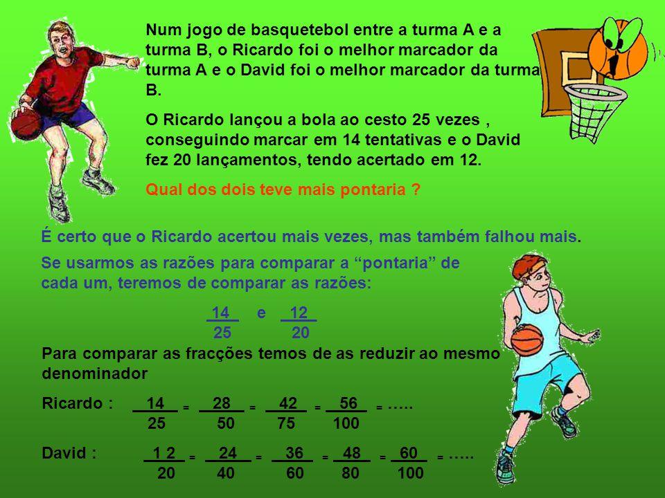 Num jogo de basquetebol entre a turma A e a turma B, o Ricardo foi o melhor marcador da turma A e o David foi o melhor marcador da turma B.