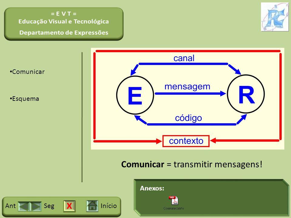 Comunicar = transmitir mensagens!