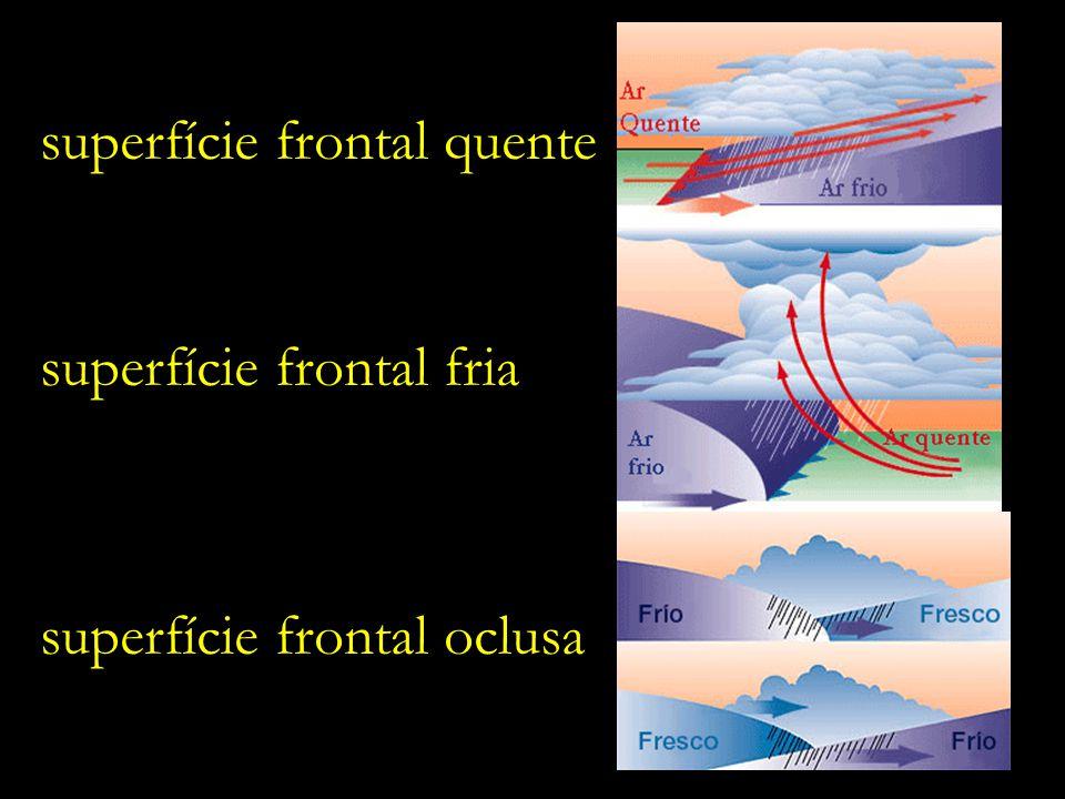 superfície frontal quente