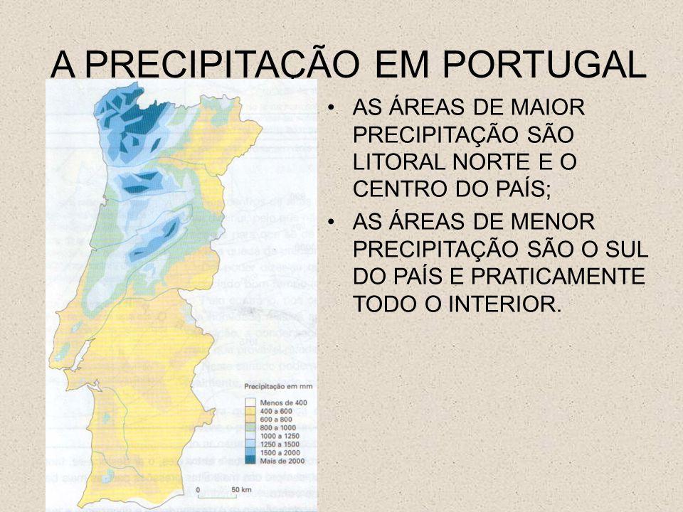 A PRECIPITAÇÃO EM PORTUGAL