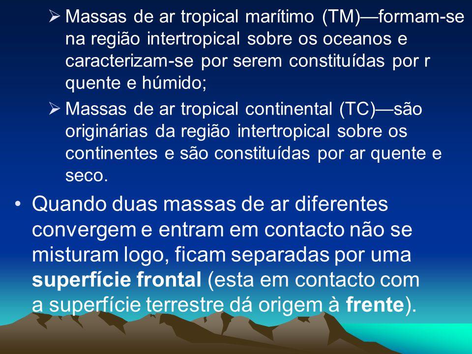 Massas de ar tropical marítimo (TM)—formam-se na região intertropical sobre os oceanos e caracterizam-se por serem constituídas por r quente e húmido;
