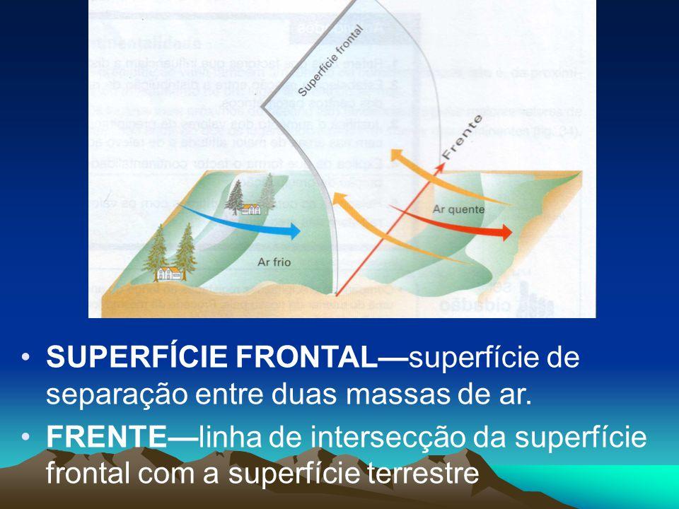 SUPERFÍCIE FRONTAL—superfície de separação entre duas massas de ar.