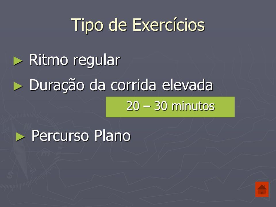 Tipo de Exercícios Ritmo regular Duração da corrida elevada