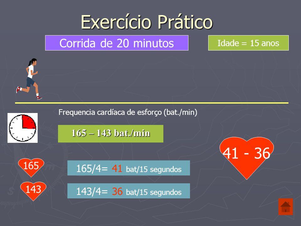 Frequencia cardíaca de esforço (bat./min)
