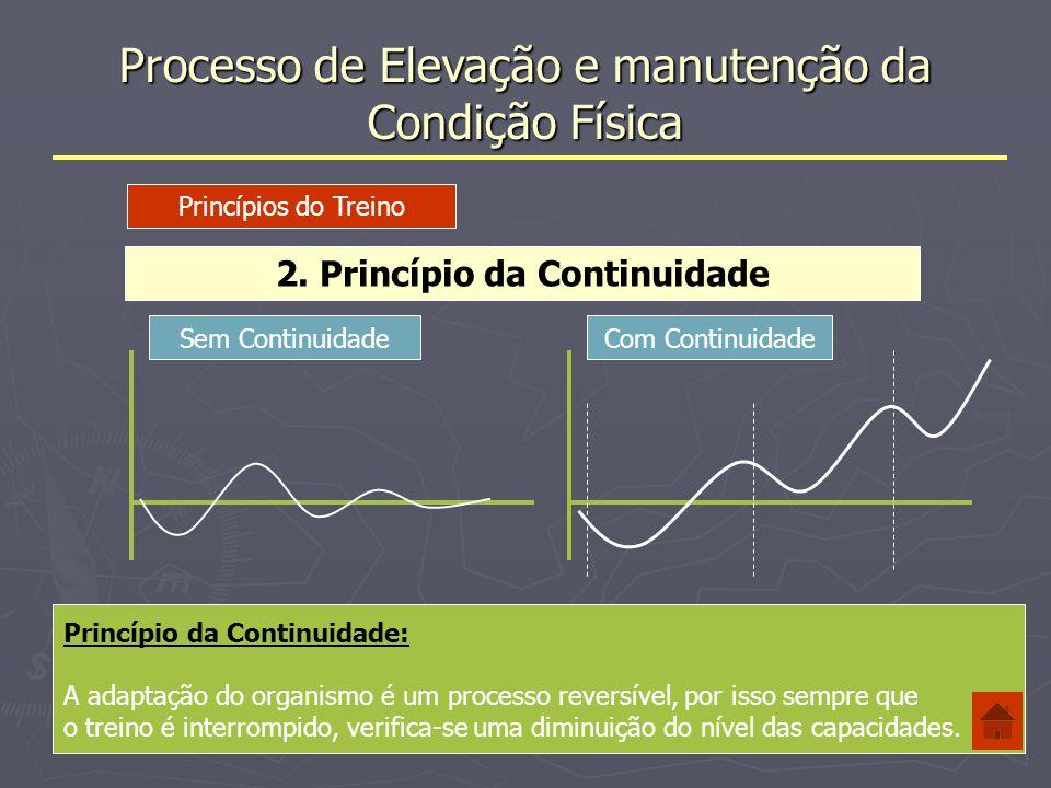 2. Princípio da Continuidade