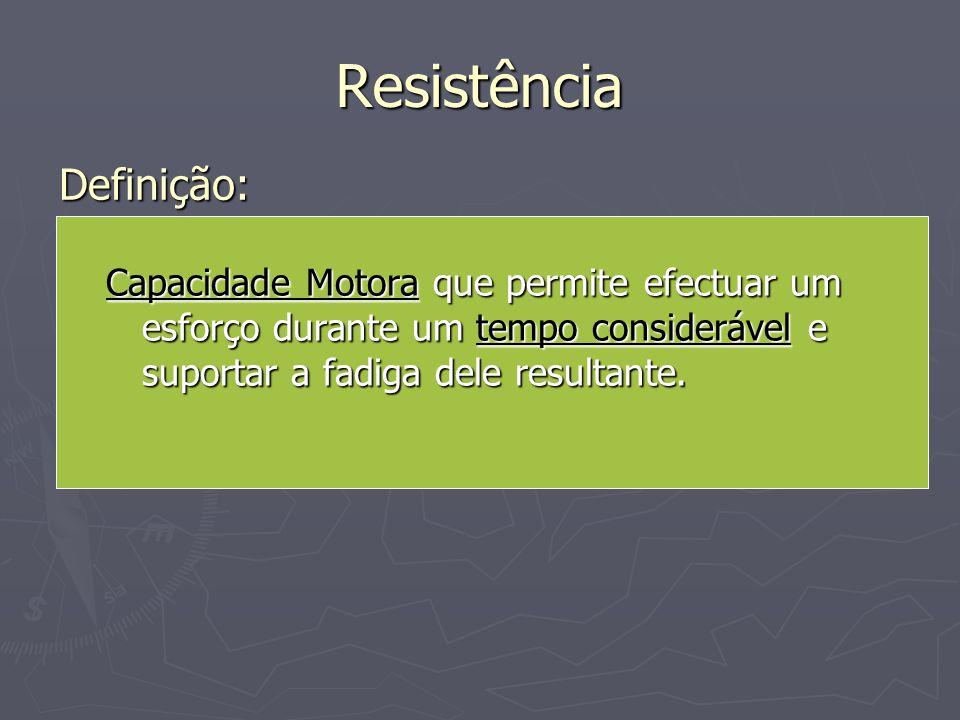 Resistência Definição: