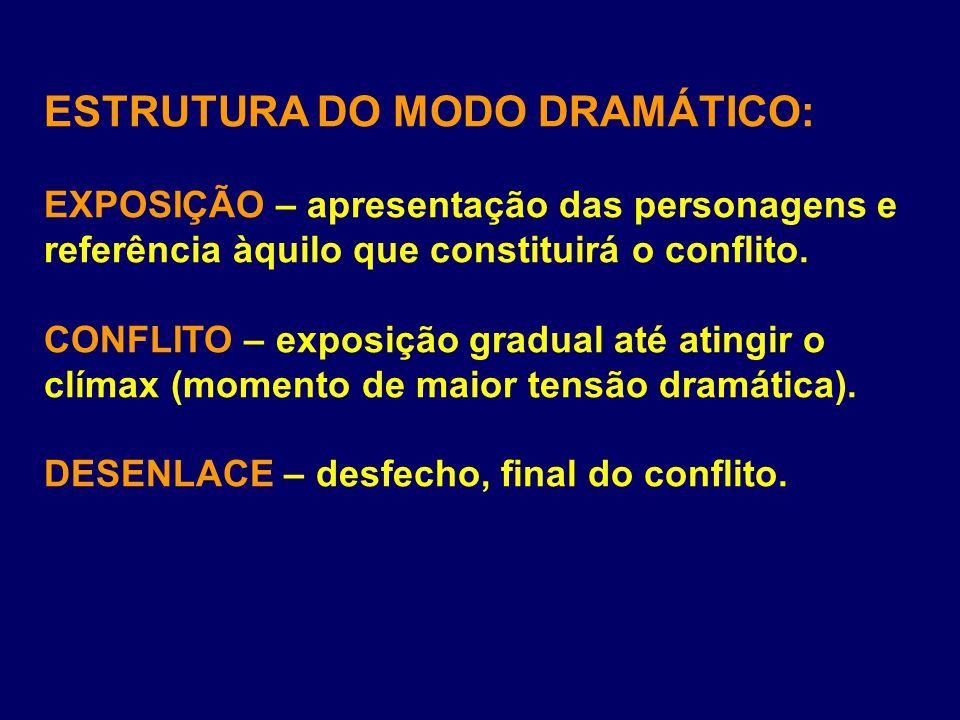 ESTRUTURA DO MODO DRAMÁTICO: