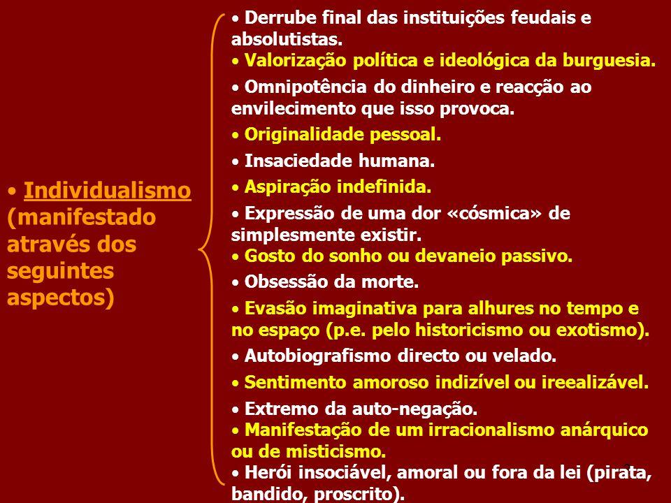 Individualismo (manifestado através dos seguintes aspectos)