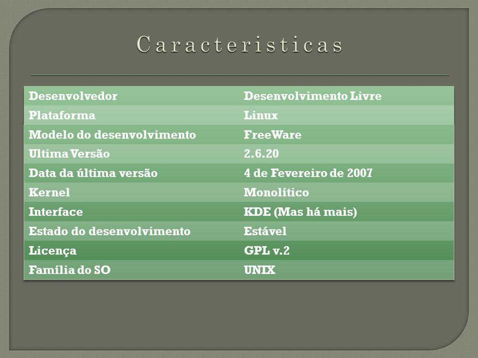Caracteristicas Desenvolvedor Desenvolvimento Livre Plataforma Linux