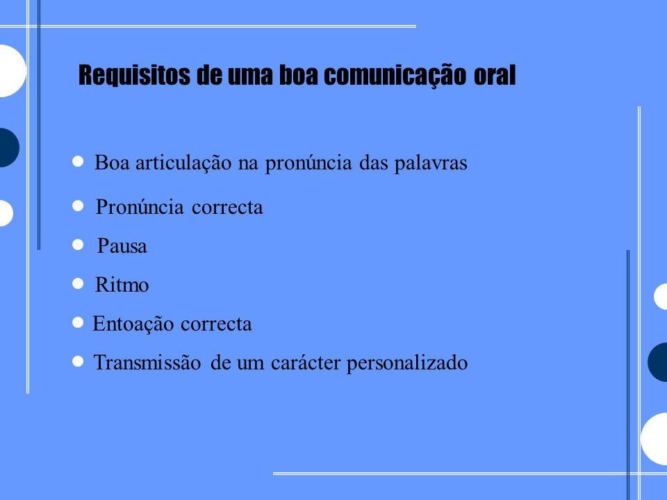 Requisitos de uma boa comunicação oral