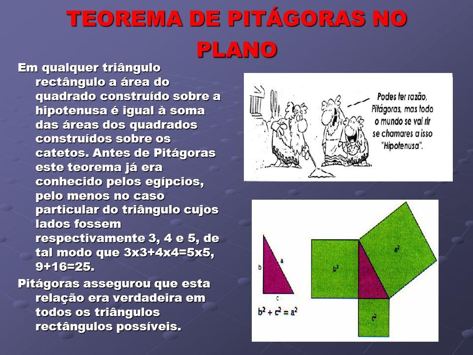 TEOREMA DE PITÁGORAS NO PLANO