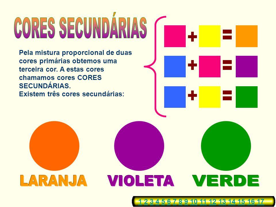 CORES SECUNDÁRIAS = + + = + = LARANJA VIOLETA VERDE