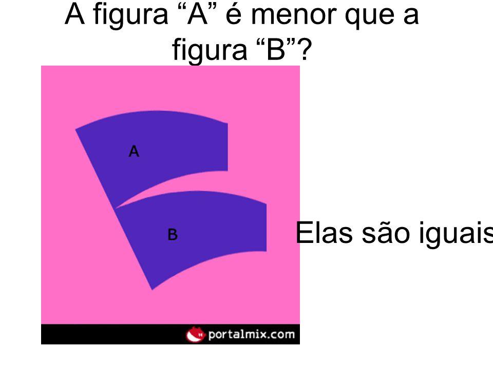 A figura A é menor que a figura B