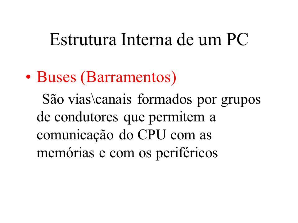 Estrutura Interna de um PC