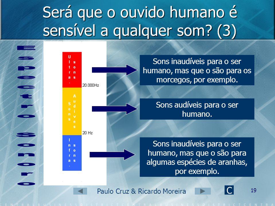 Será que o ouvido humano é sensível a qualquer som (3)