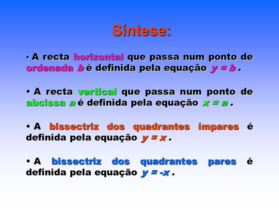 Síntese: A recta horizontal que passa num ponto de ordenada b é definida pela equação y = b .