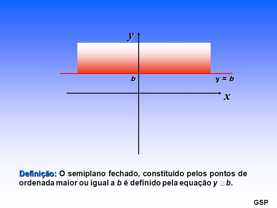 y b. y = b. x. Definição: O semiplano fechado, constituído pelos pontos de ordenada maior ou igual a b é definido pela equação y b.
