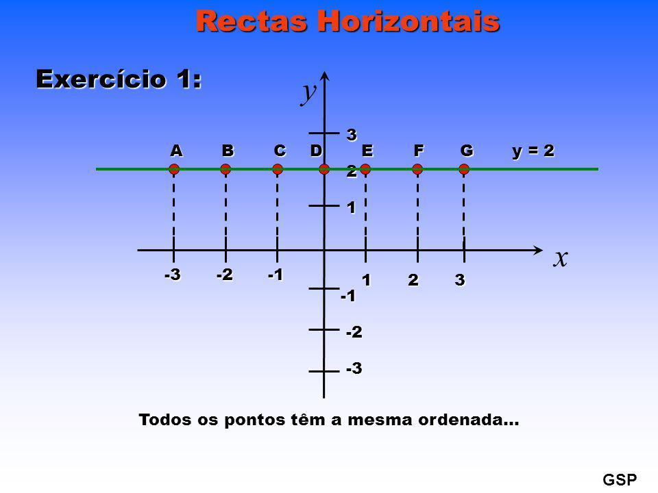 y x Rectas Horizontais Exercício 1: 1 2 3 -1 -2 -3 y = 2 A B C D G E F