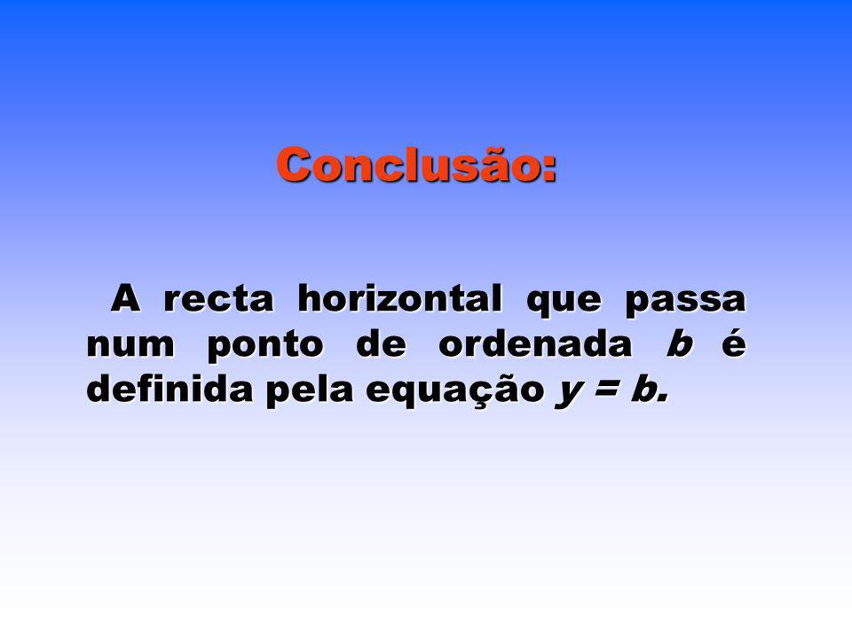 Conclusão: A recta horizontal que passa num ponto de ordenada b é definida pela equação y = b.