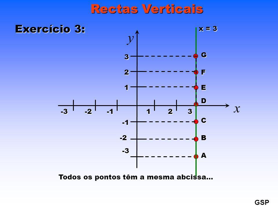 y x Rectas Verticais Exercício 3: x = 3 1 2 3 G F E D 1 2 3 -1 -2 -3 A