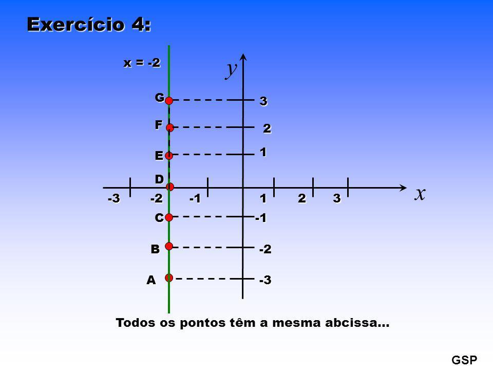 y x Exercício 4: x = -2 G 3 F 2 1 E D -3 -2 -1 1 2 3 A C -1 B -2 -3