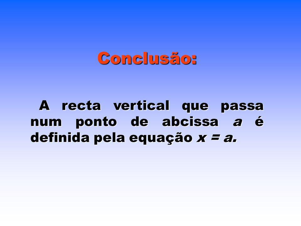 Conclusão: A recta vertical que passa num ponto de abcissa a é definida pela equação x = a.