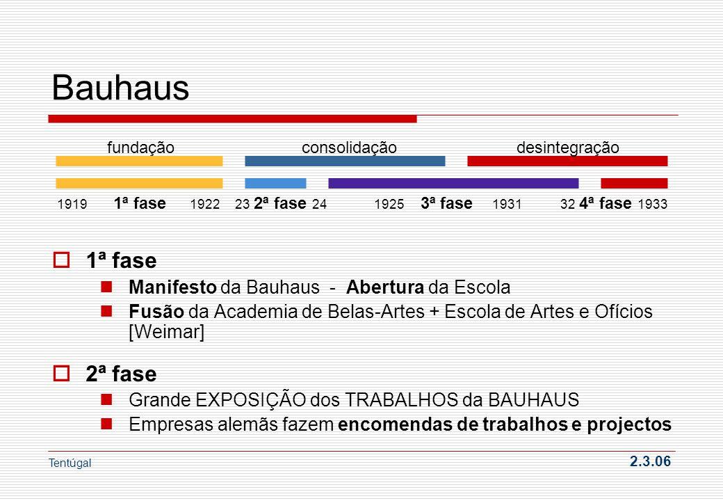 Bauhaus 1ª fase 2ª fase Manifesto da Bauhaus - Abertura da Escola