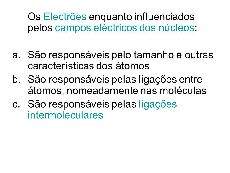 Os Electrões enquanto influenciados pelos campos eléctricos dos núcleos: