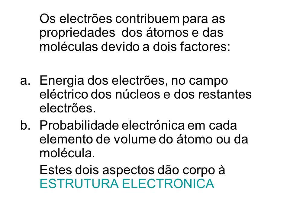 Os electrões contribuem para as propriedades dos átomos e das moléculas devido a dois factores: