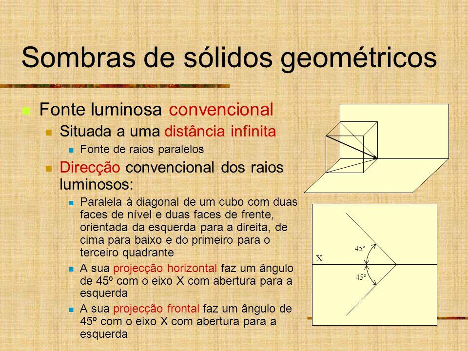 Sombras de sólidos geométricos