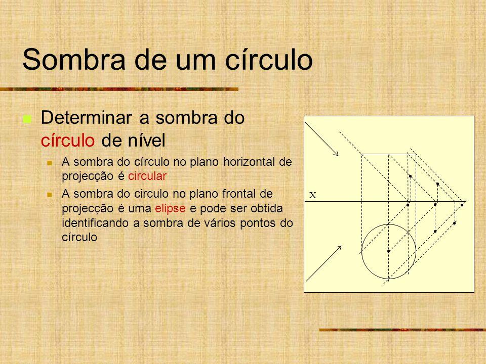 Sombra de um círculo Determinar a sombra do círculo de nível