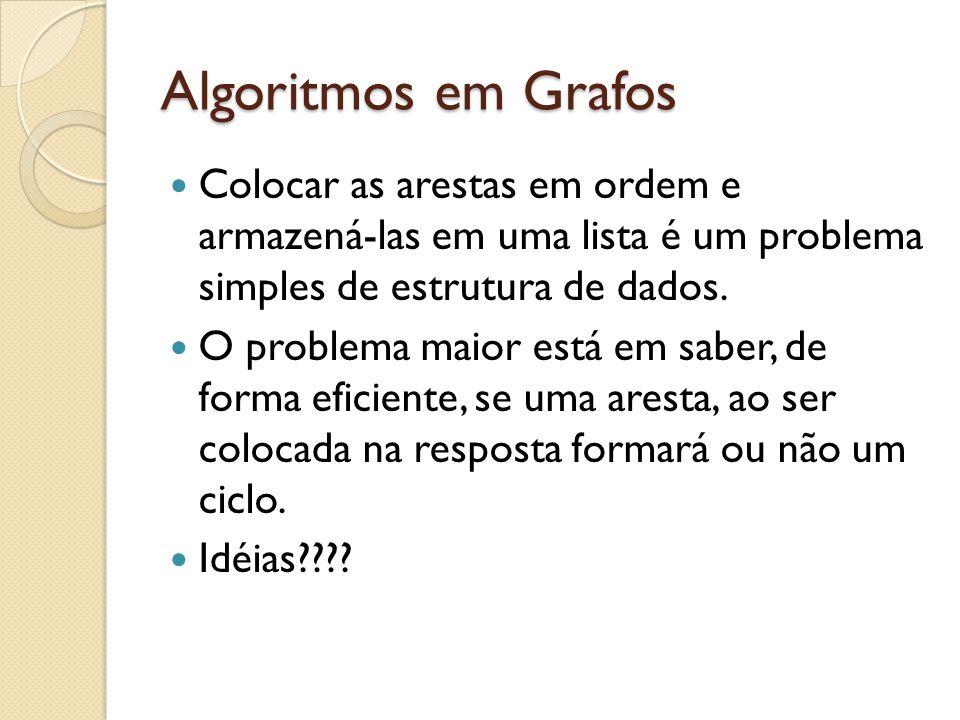 Algoritmos em Grafos Colocar as arestas em ordem e armazená-las em uma lista é um problema simples de estrutura de dados.
