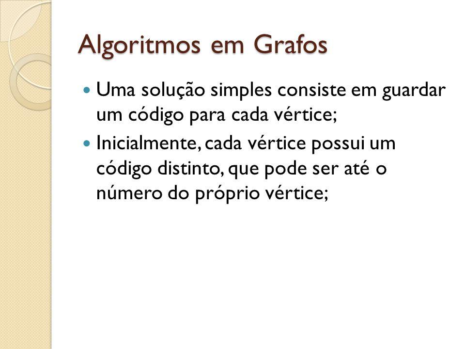 Algoritmos em Grafos Uma solução simples consiste em guardar um código para cada vértice;