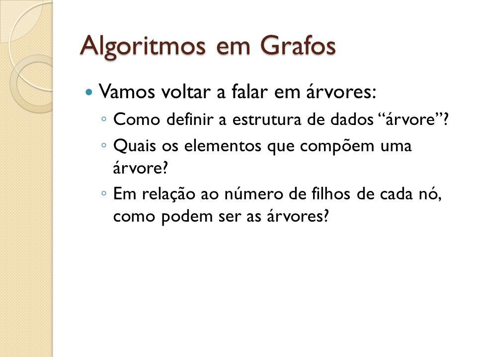 Algoritmos em Grafos Vamos voltar a falar em árvores: