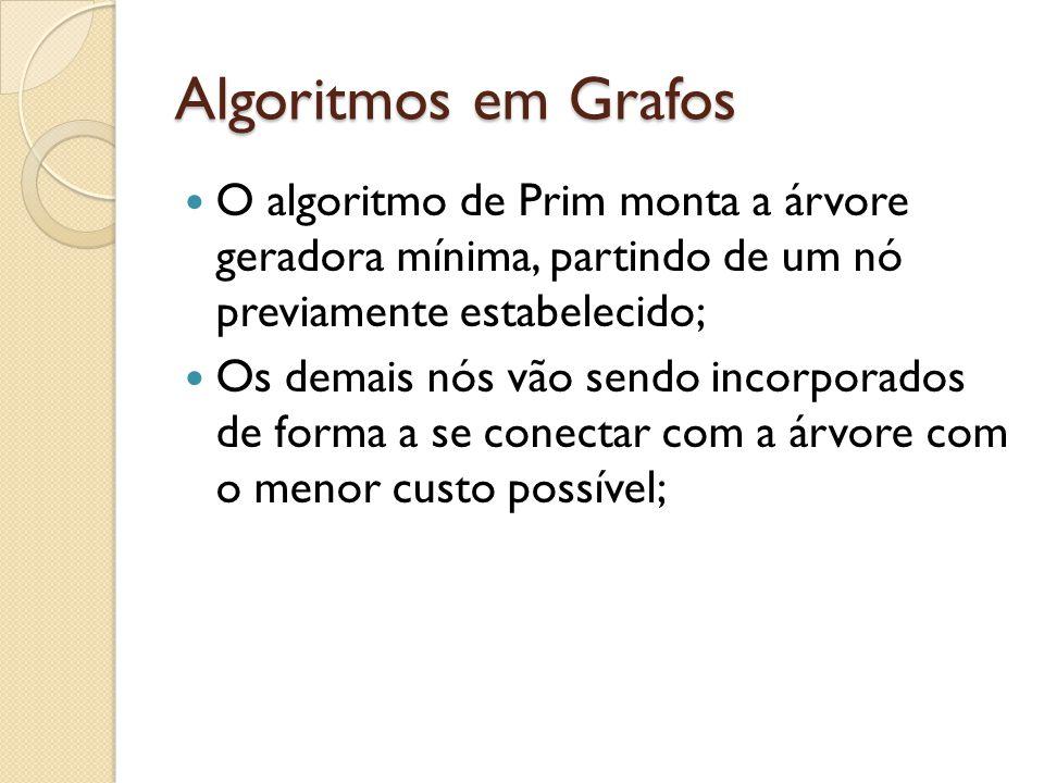 Algoritmos em Grafos O algoritmo de Prim monta a árvore geradora mínima, partindo de um nó previamente estabelecido;