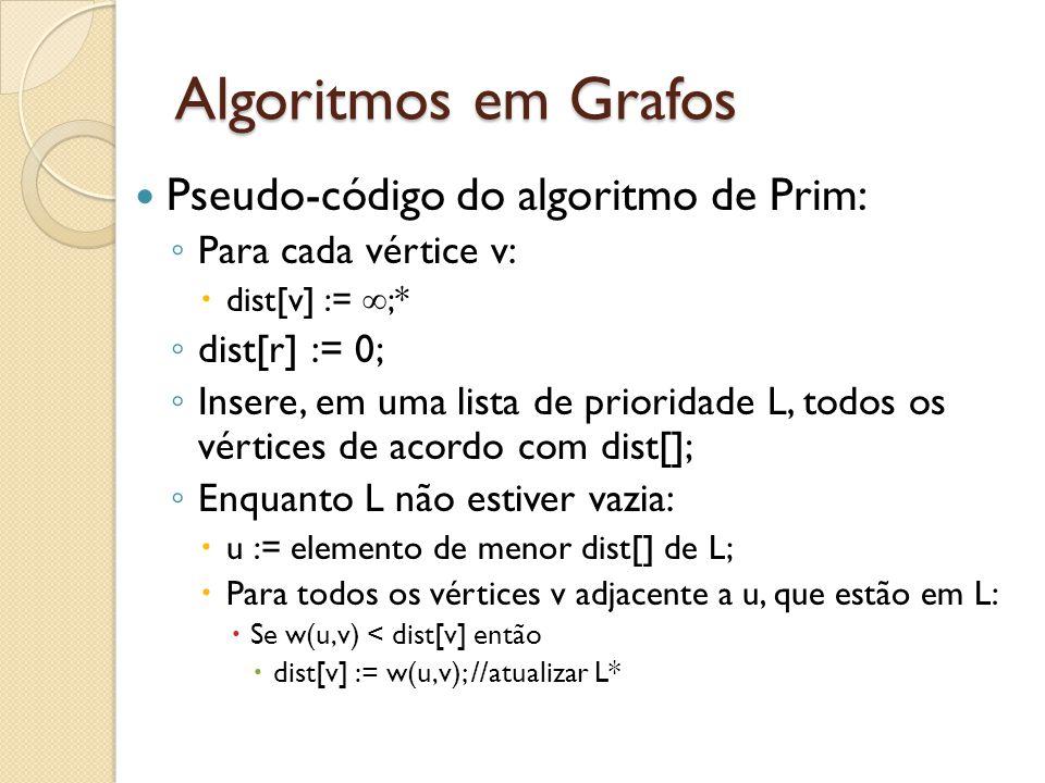 Algoritmos em Grafos Pseudo-código do algoritmo de Prim: