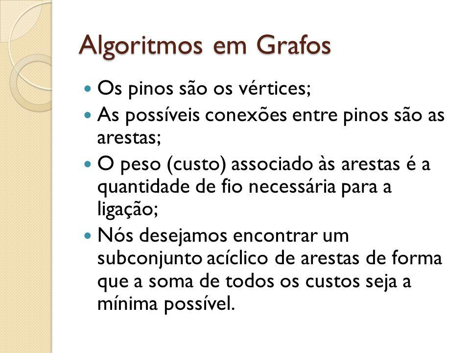 Algoritmos em Grafos Os pinos são os vértices;