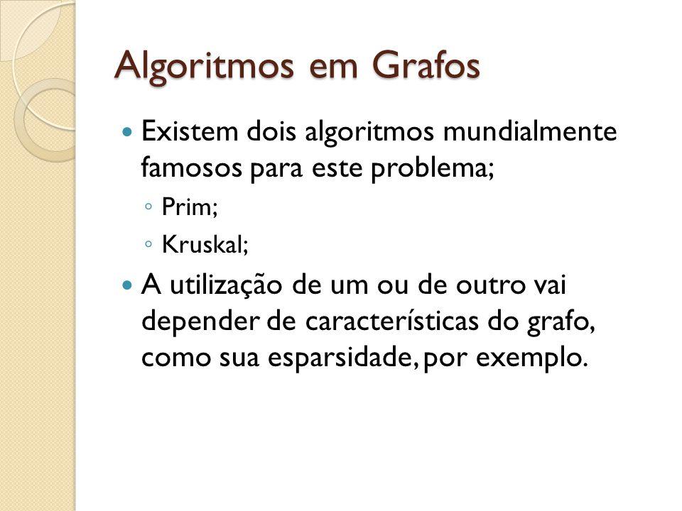 Algoritmos em Grafos Existem dois algoritmos mundialmente famosos para este problema; Prim; Kruskal;