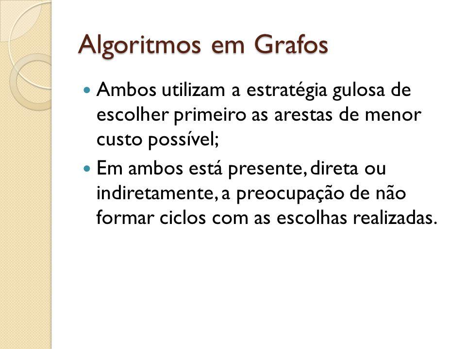 Algoritmos em Grafos Ambos utilizam a estratégia gulosa de escolher primeiro as arestas de menor custo possível;