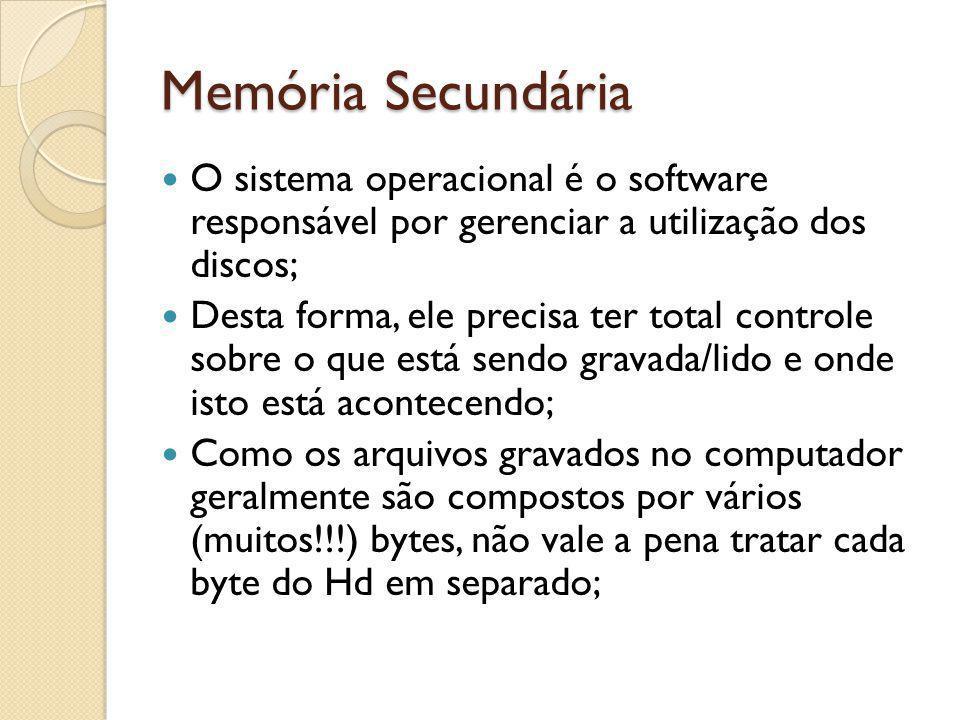 Memória Secundária O sistema operacional é o software responsável por gerenciar a utilização dos discos;