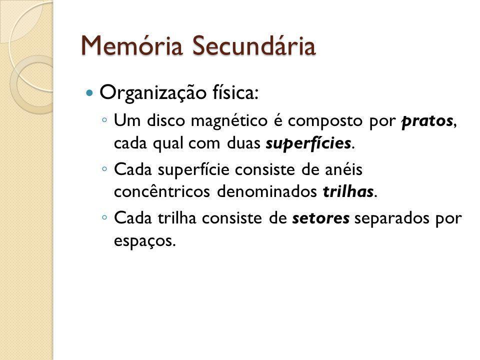 Memória Secundária Organização física: