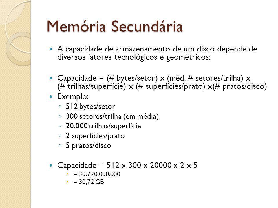Memória Secundária A capacidade de armazenamento de um disco depende de diversos fatores tecnológicos e geométricos;