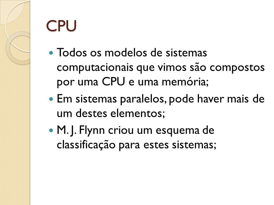CPU Todos os modelos de sistemas computacionais que vimos são compostos por uma CPU e uma memória;