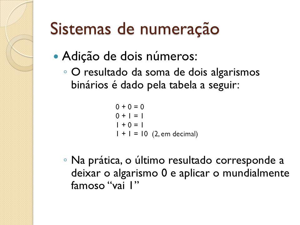 Sistemas de numeração Adição de dois números: