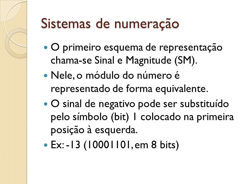 Sistemas de numeração O primeiro esquema de representação chama-se Sinal e Magnitude (SM).